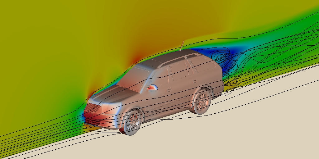 External Aerodynamics of a Vehicle